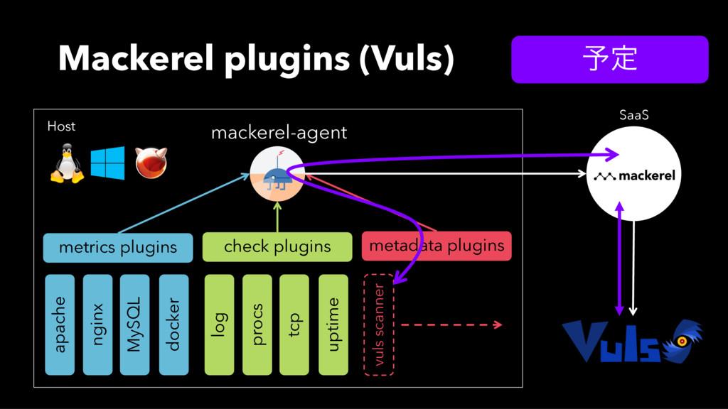 Mackerel plugins (Vuls) mackerel-agent metrics ...