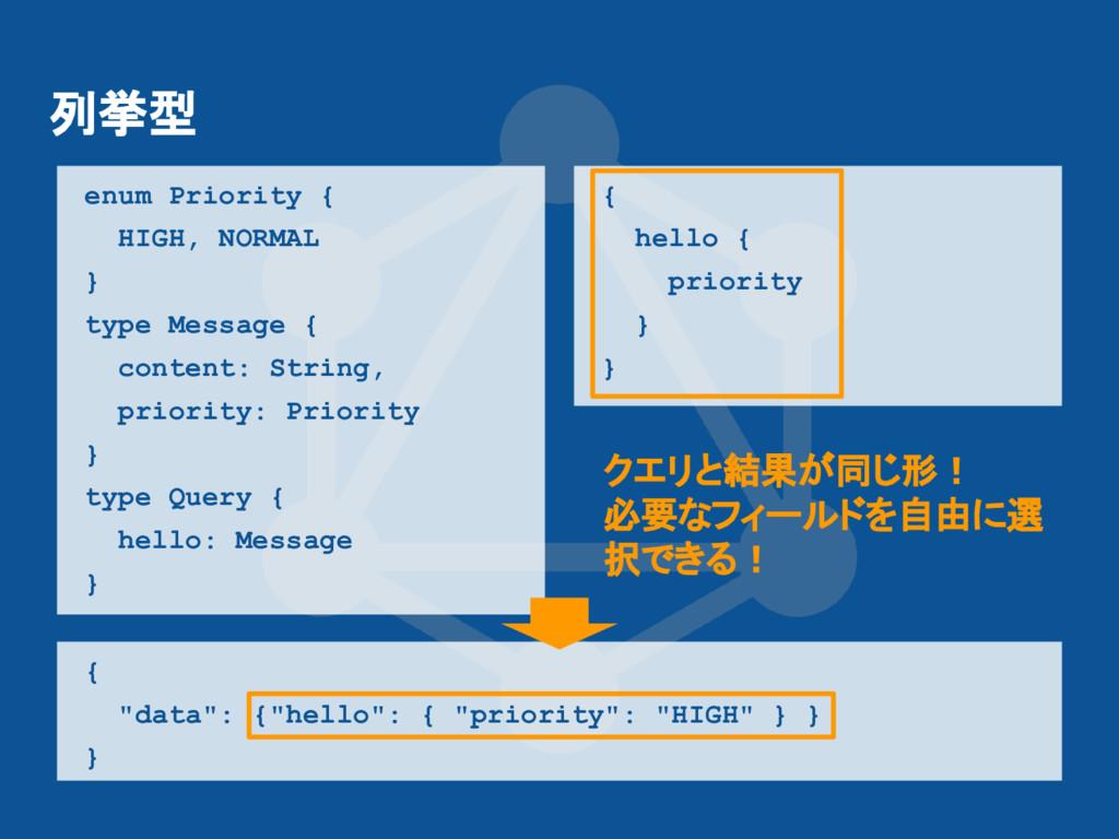 { hello { priority } } 列挙型 enum Priority { HIGH...