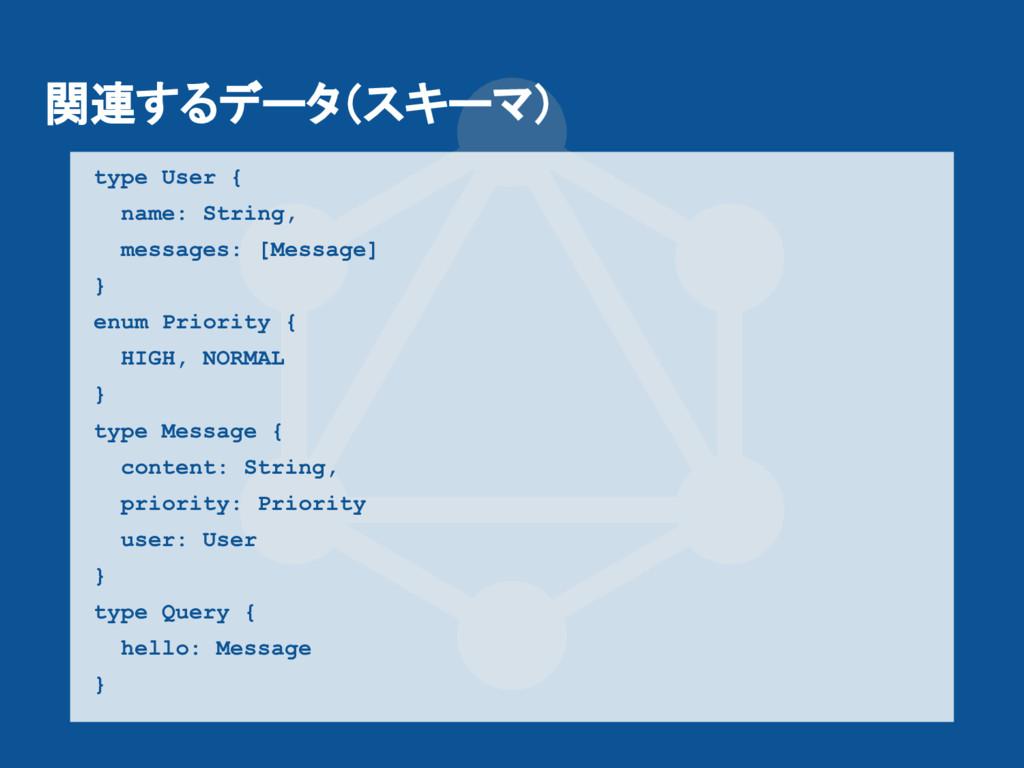 関連するデータ(スキーマ) type User { name: String, message...