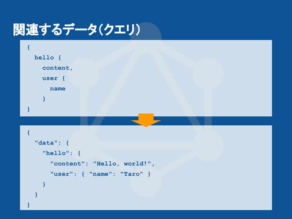 関連するデータ(クエリ) { hello { content, user { name } }...