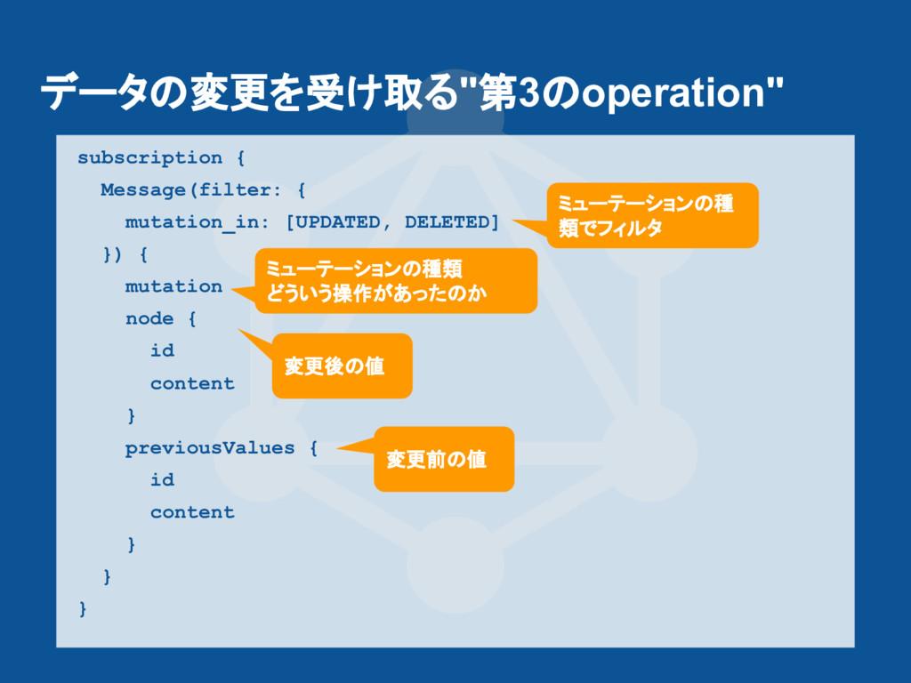 """データの変更を受け取る""""第3のoperation"""" subscription { Messag..."""