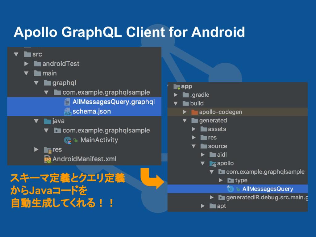 Apollo GraphQL Client for Android スキーマ定義とクエリ定義 ...