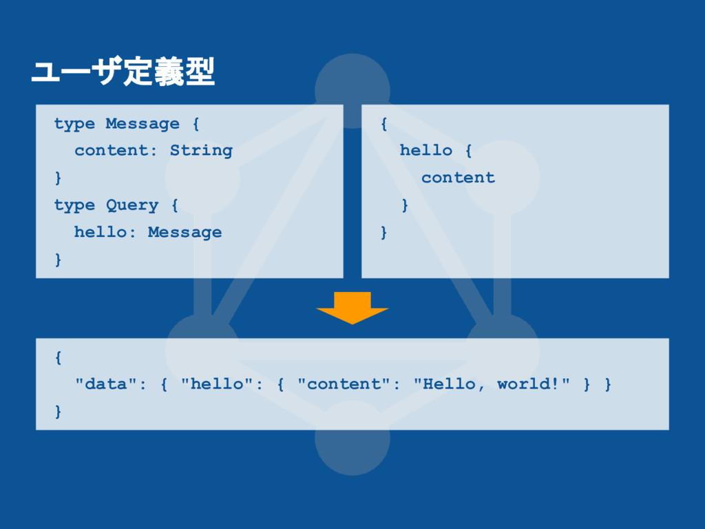{ hello { content } } ユーザ定義型 type Message { con...
