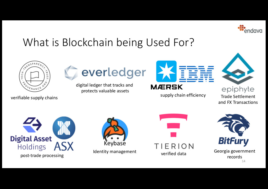 What is Blockchain being Used For? Trade Settle...