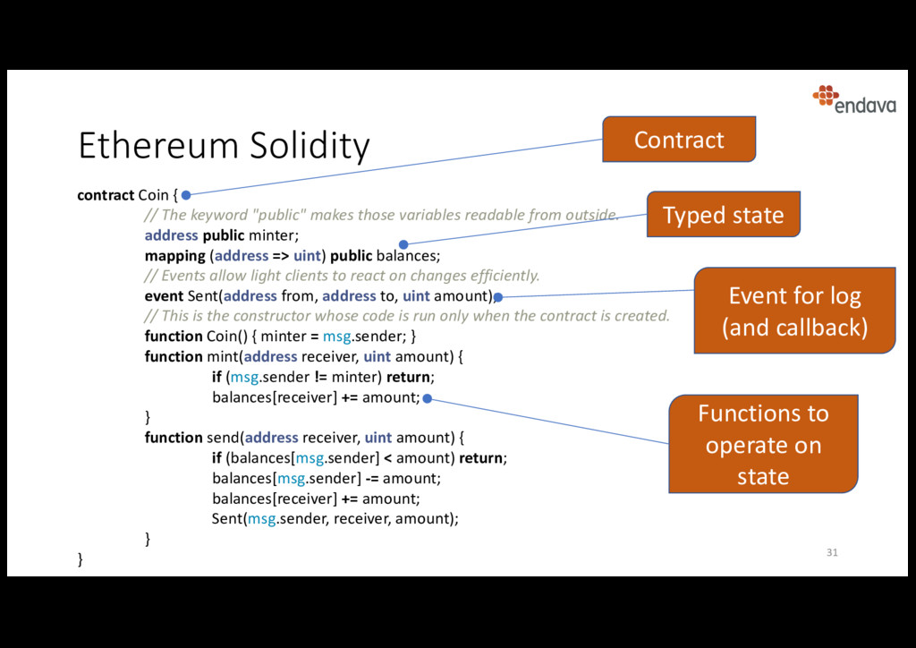 Ethereum Solidity contract Coin { // The keywor...