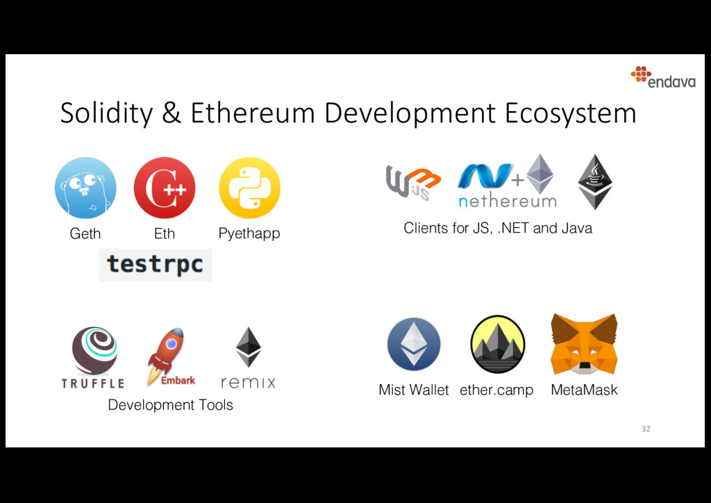 Solidity & Ethereum Development Ecosystem 32 Ge...