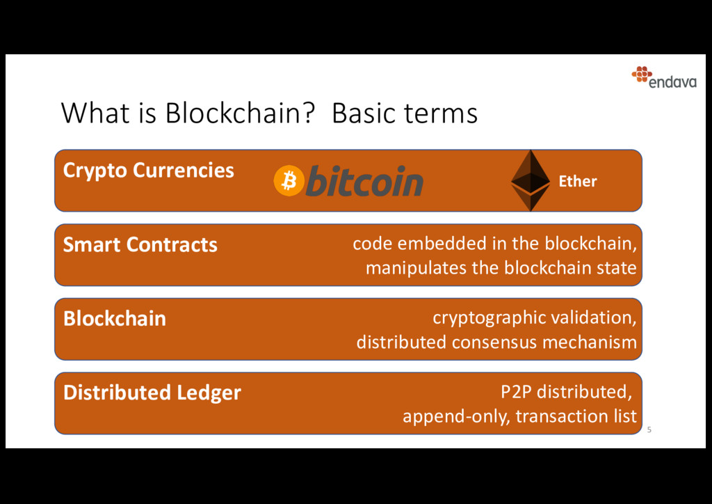 What is Blockchain? Basic terms 5 Crypto Curren...