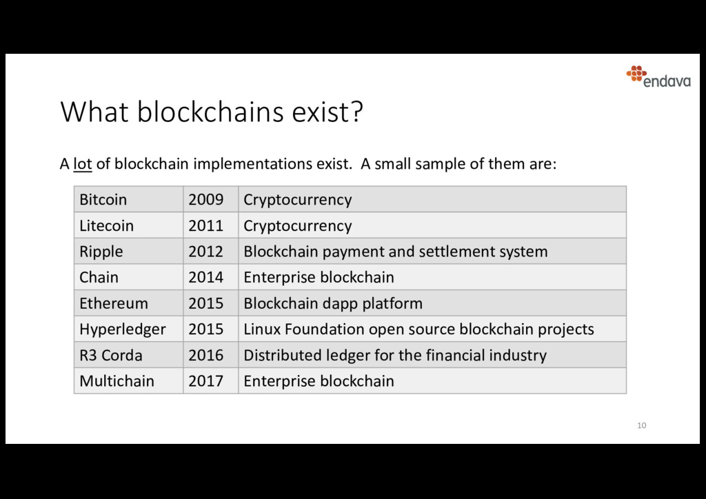 What blockchains exist? A lot of blockchain imp...