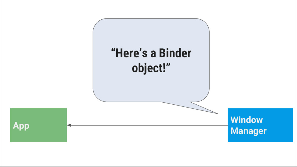 "App Window Manager ""Here's a Binder object!"""