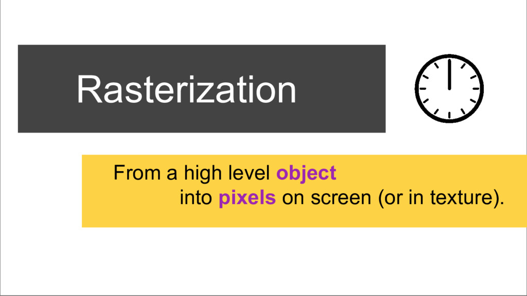 Rasterization From a high level object into pix...