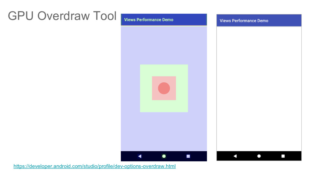 GPU Overdraw Tool https://developer.android.com...