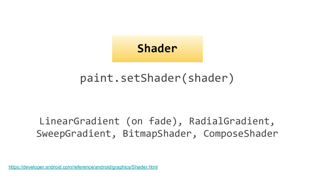 Shader paint.setShader(shader) LinearGradient (...