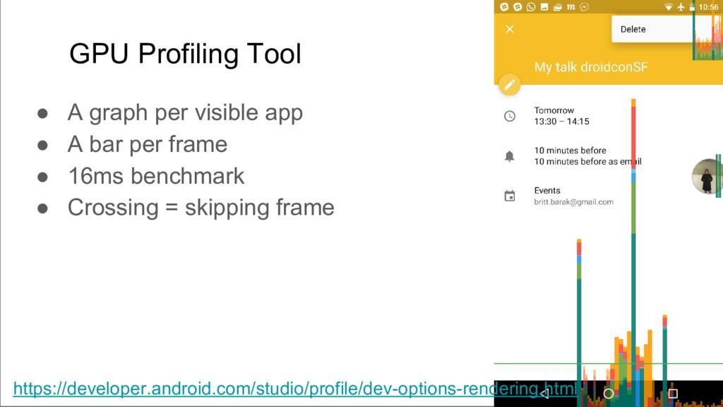 GPU Profiling Tool ● A graph per visible app ● ...