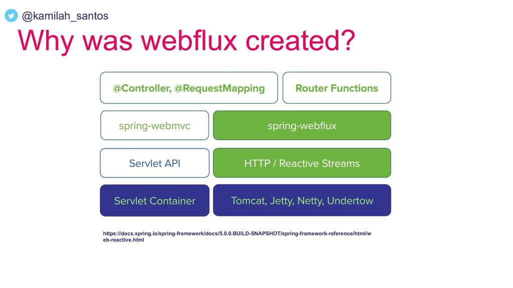 Why was webflux created? https://docs.spring.io...