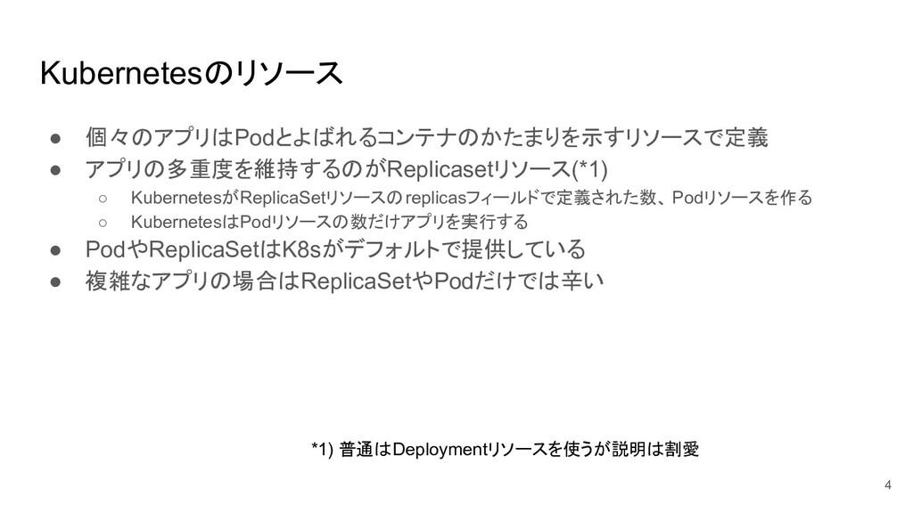 Kubernetesのリソース ● 個々のアプリはPodとよばれるコンテナのかたまりを示すリソ...