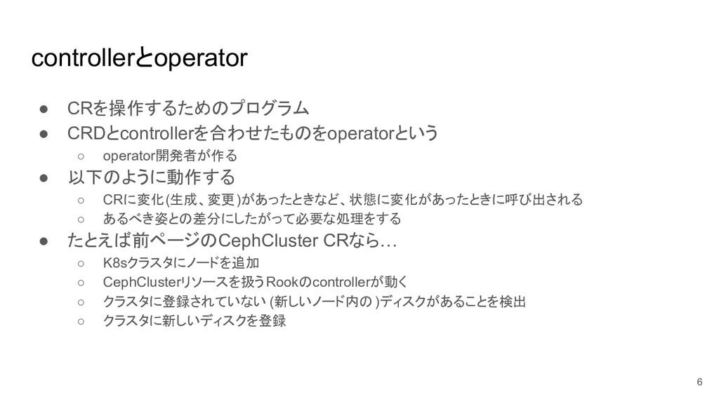 controllerとoperator ● CRを操作するためのプログラム ● CRDとcon...