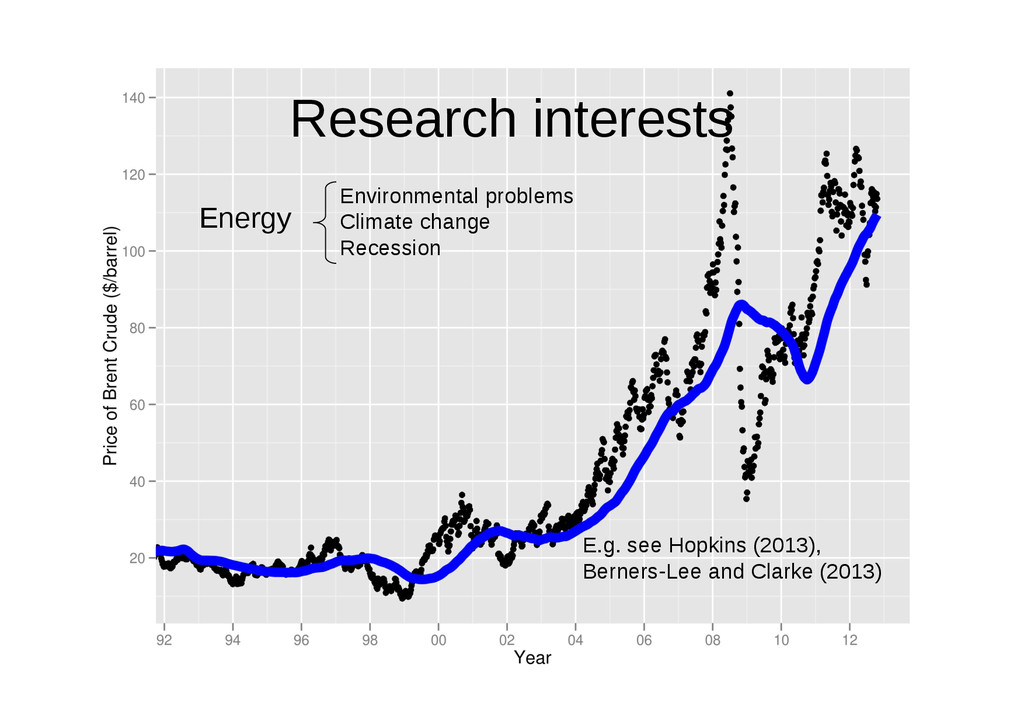Research interests E.g. see Hopkins (2013), Ber...