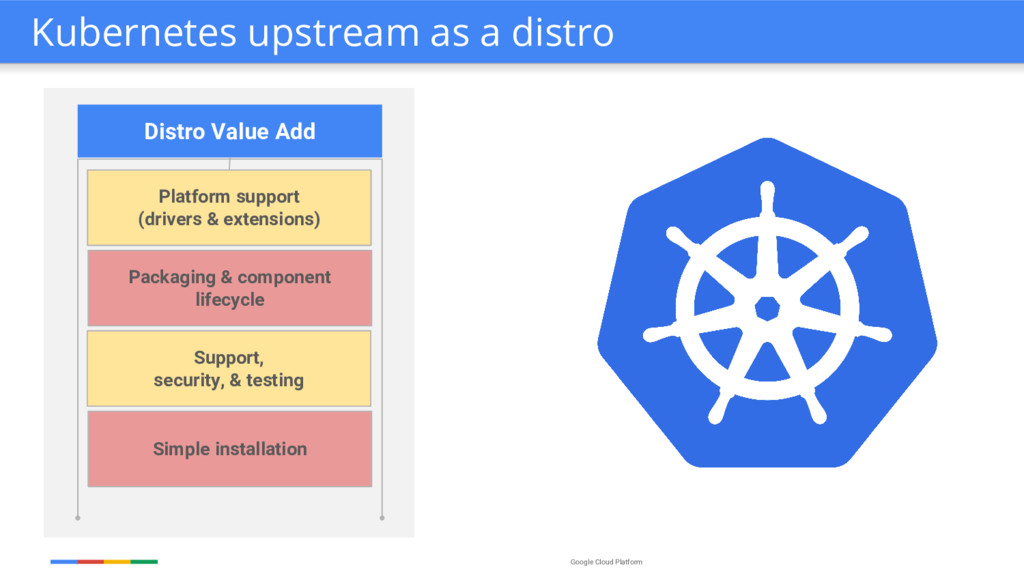 Google Cloud Platform Platform support (drivers...