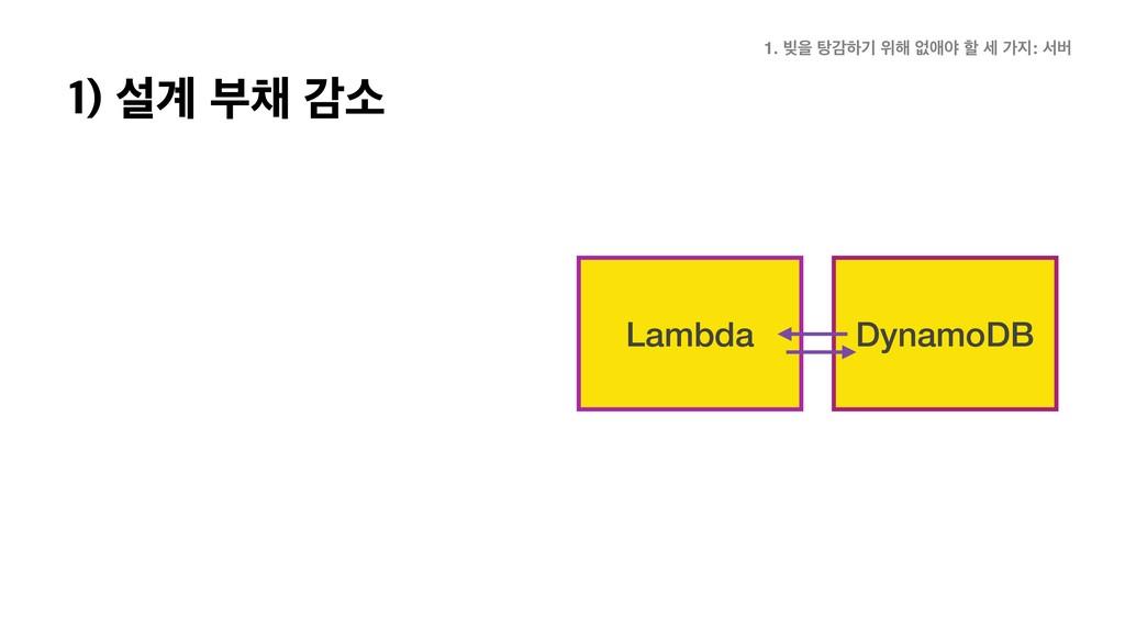 Lambda DynamoDB 1. ࡃਸ ఔхೞӝ ਤ೧ হগঠ ೡ  о: ࢲߡ  ...