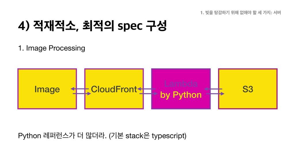 1. Image Processing  Python ۨಌ۠झо ؊ ݆؊ۄ. (ӝࠄ st...