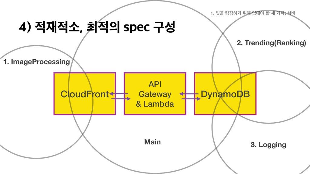 CloudFront API Gateway & Lambda DynamoDB 2. Tre...