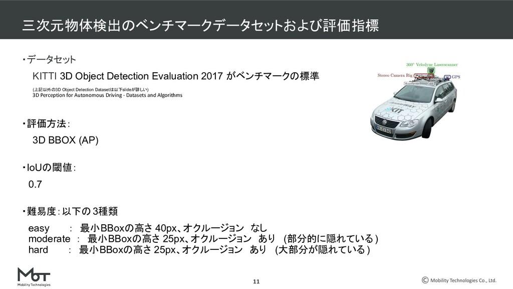 confidential Mobility Technologies Co., Ltd. ・デ...
