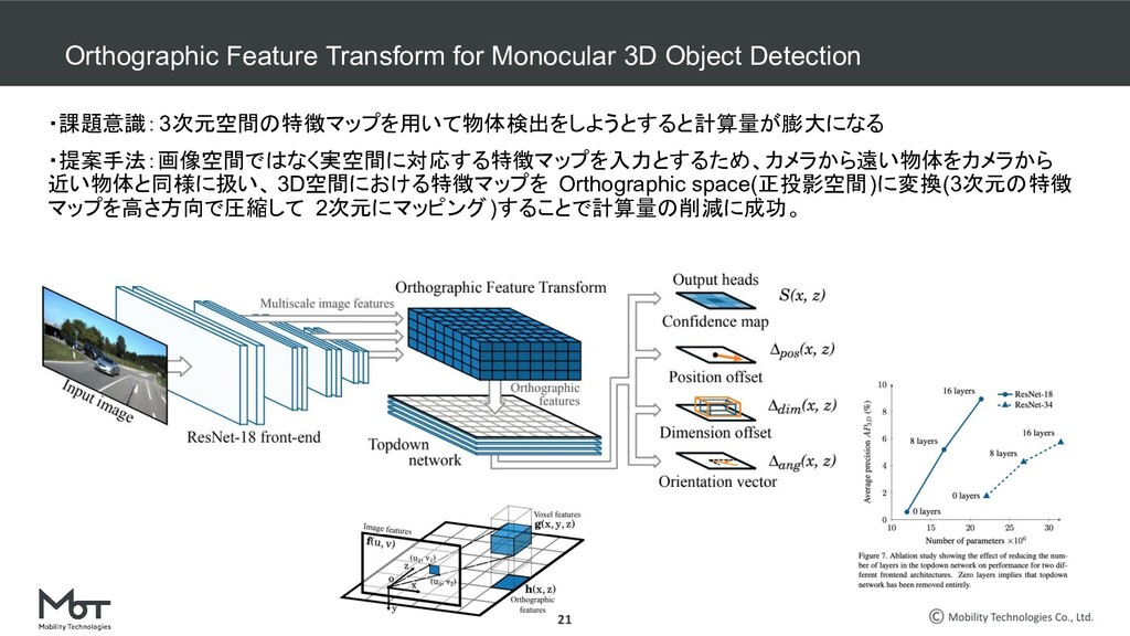 confidential Mobility Technologies Co., Ltd. ・課...