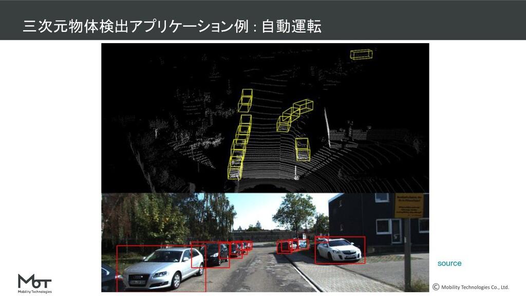 confidential Mobility Technologies Co., Ltd. 三次...