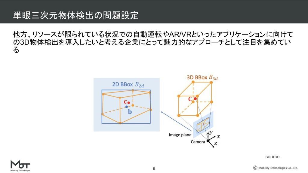 confidential Mobility Technologies Co., Ltd. 単眼...
