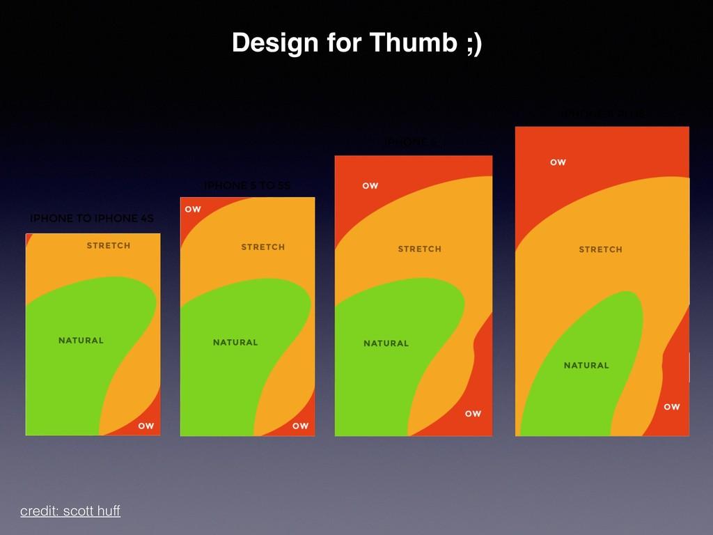 credit: scott huff Design for Thumb ;)