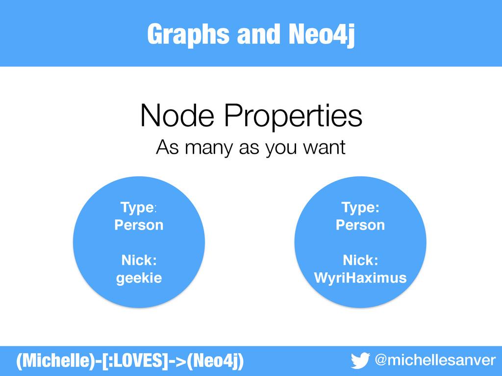 Graphs and Neo4j @michellesanver Node Propertie...