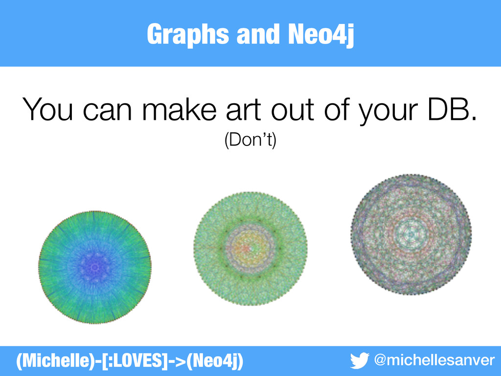 Graphs and Neo4j @michellesanver You can make a...