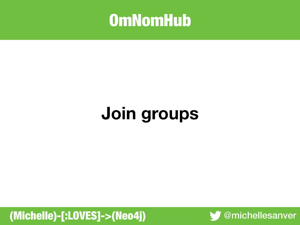OmNomHub @michellesanver Join groups (Michelle)...