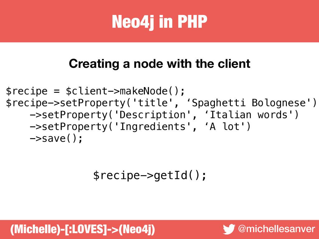 Neo4j in PHP @michellesanver (Michelle)-[:LOVES...