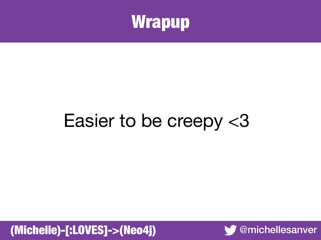 Wrapup @michellesanver Easier to be creepy <3 (...