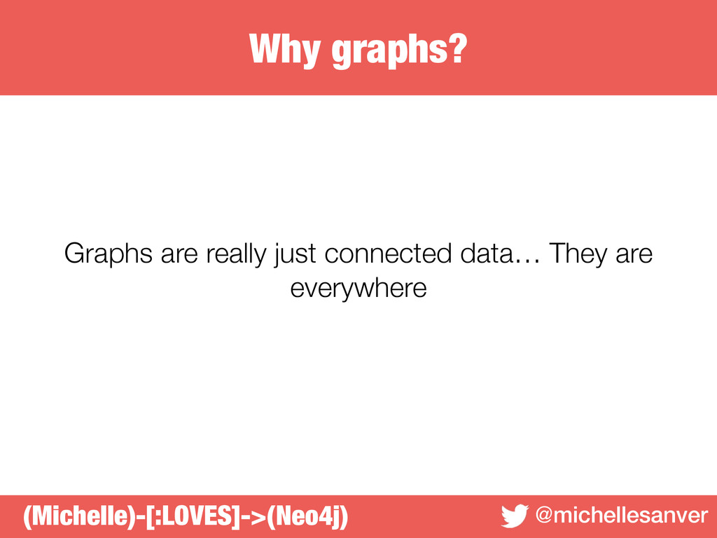 Why graphs? @michellesanver Graphs are really j...