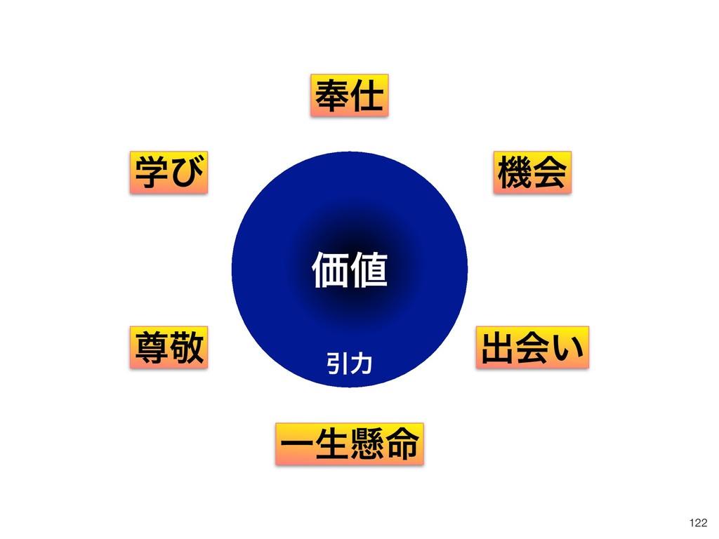 !122 ग़ձ͍ ֶͼ ػձ ไ ଚܟ Ұੜݒ໋ Ҿྗ Ձ