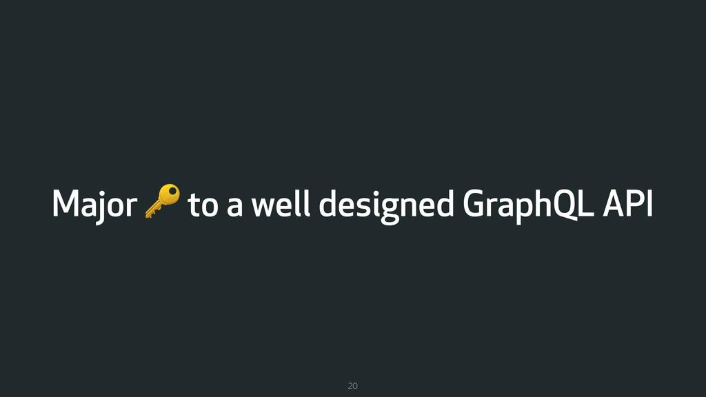 Major  to a well designed GraphQL API 20