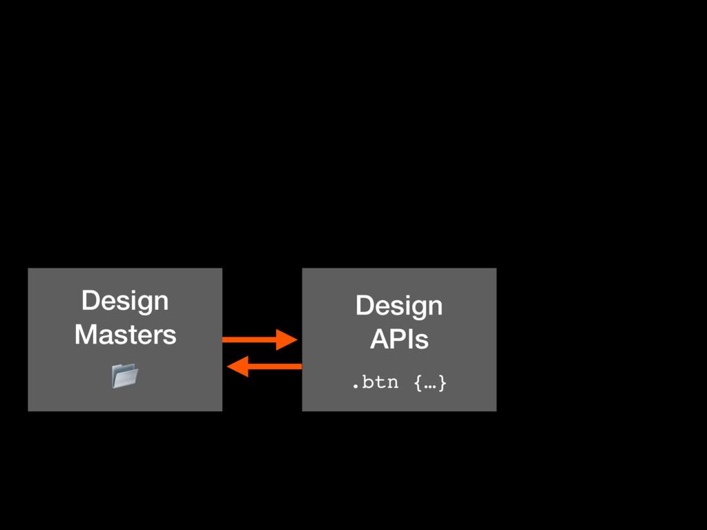 Design Masters  Design APIs .btn {…}