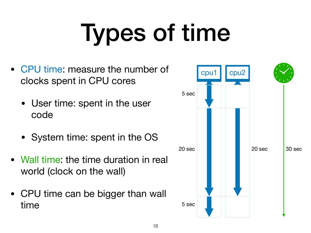Types of time • CPU time: measure the number of...