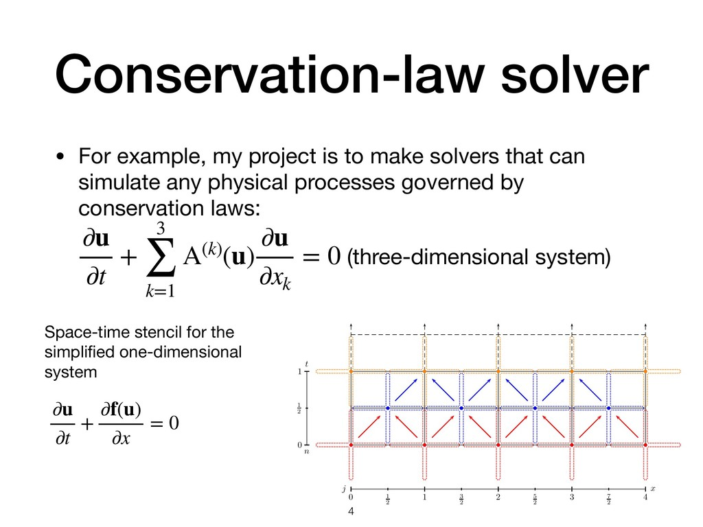 Conservation-law solver • For example, my proje...
