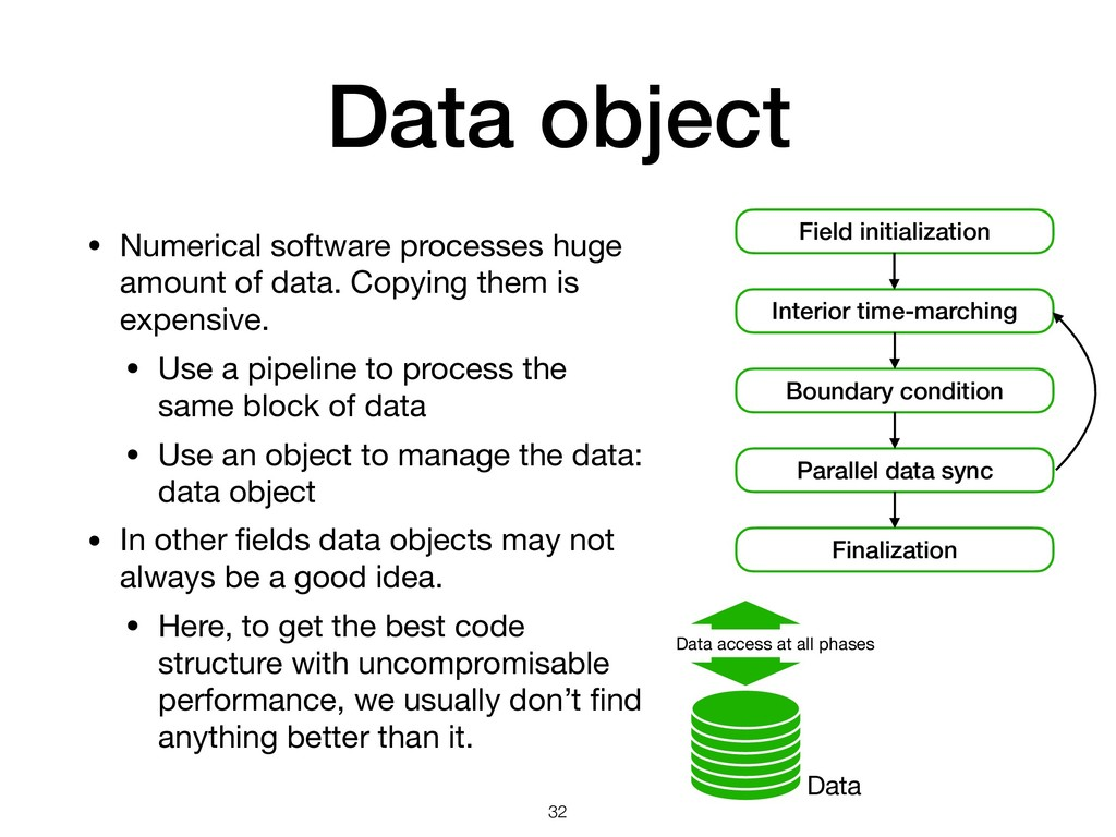 Data object • Numerical software processes huge...