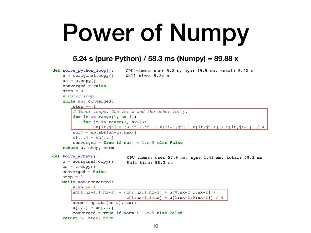 Power of Numpy def solve_array(): u = uoriginal...