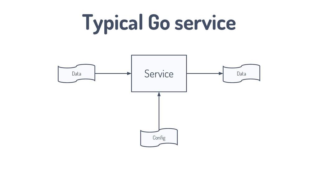 Typical Go service Service Data Data Config