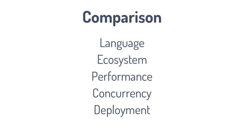 Comparison Language Ecosystem Performance Concu...