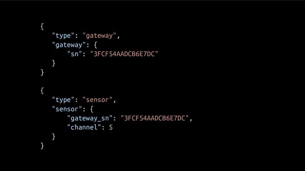 """{ """"type"""": """"gateway"""", """"gateway"""": { """"sn"""": """"3FCF54..."""