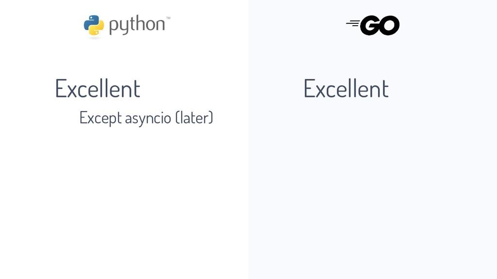 Excellent Except asyncio (later) Excellent