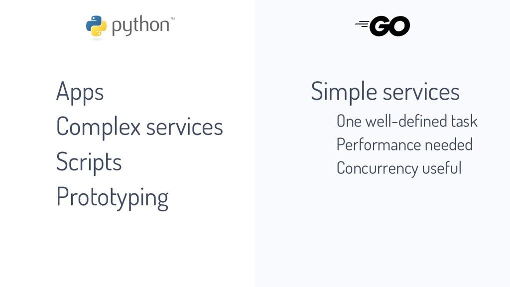 Apps Complex services Scripts Prototyping Simpl...