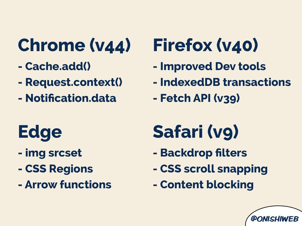 @onishiweb Chrome (v44) - Cache.add() - Request...