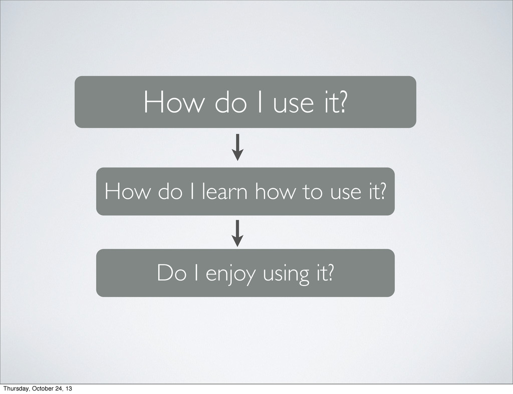 How do I use it? How do I learn how to use it? ...